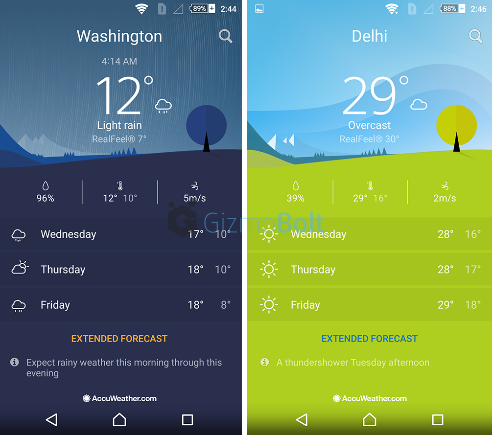 Xperia Z5 Weather 1.0.A.0.5 version apk