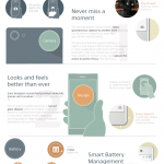 Sony posts infographic telling us 3 ways Xperia X Series is smarter than your average smartphone