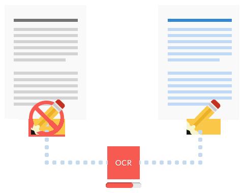 Wondershare PDFelement Features