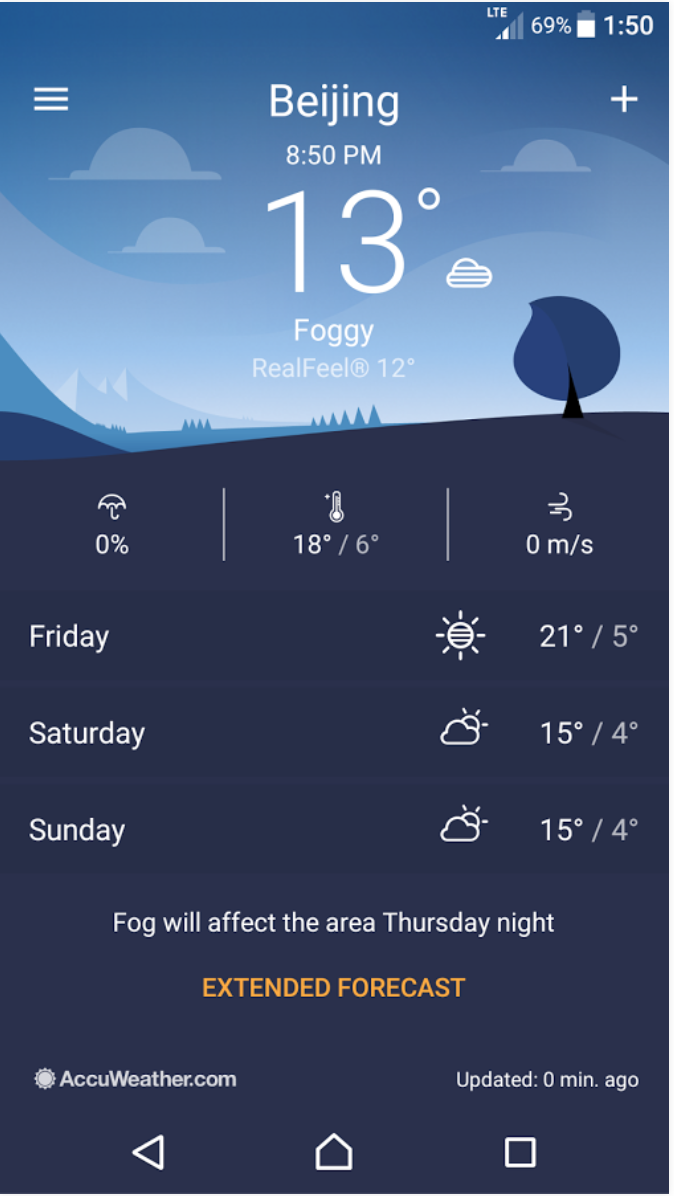 Xperia Weather 1.1.A.0.30