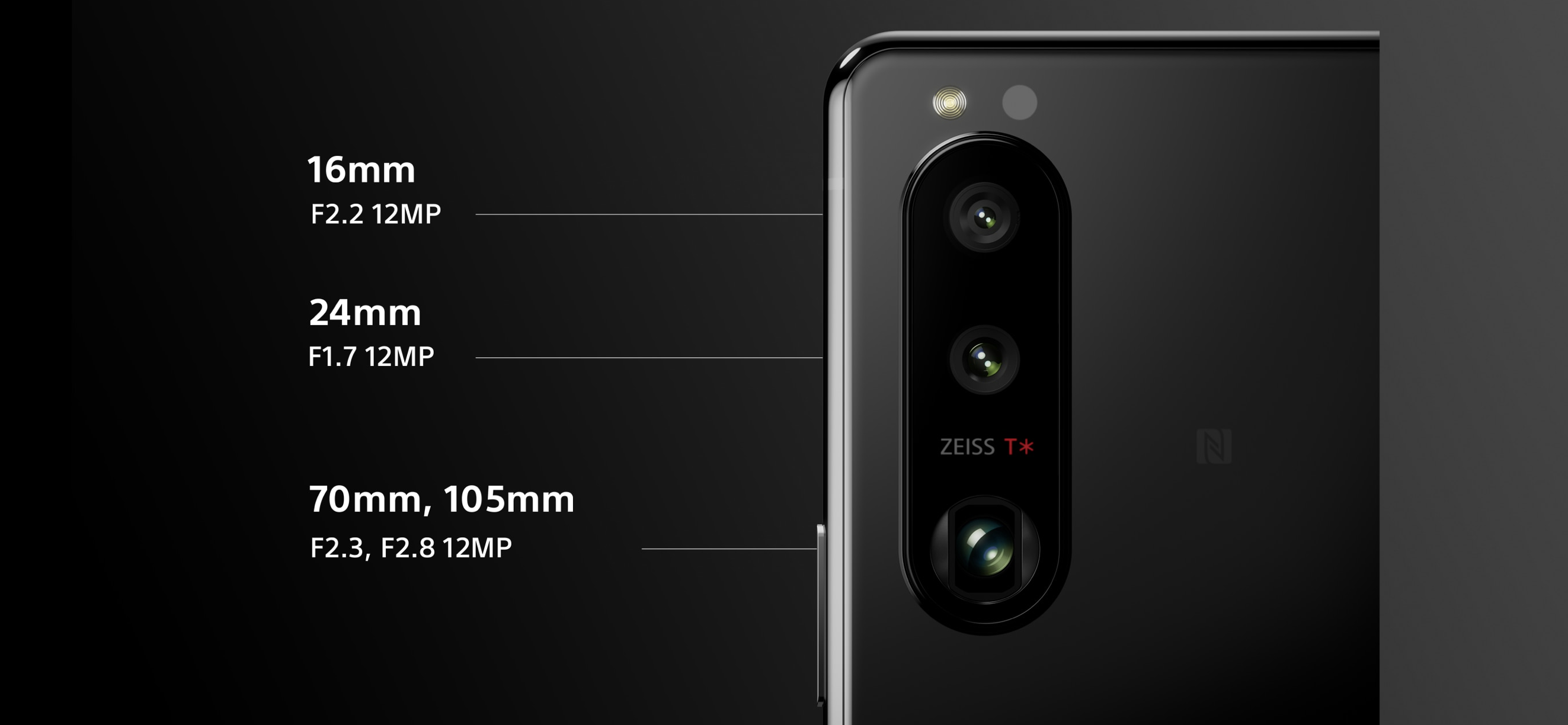 Xperia 5 III Triple Camera Lens Module
