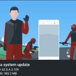 Xperia 62.0.A.3.109 Firmware update rolling for Xperia 10 III